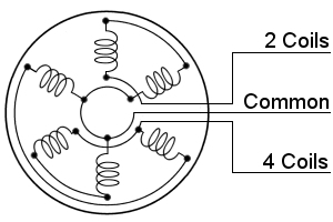 Alternator Stator Diagram on prestolite alternator wiring diagram